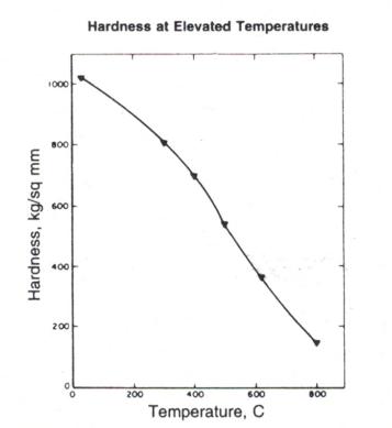 USChrome-chromium-hardness.png