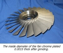 Chrome Plating Titanium fan